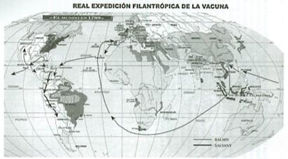 Aula de Actualidad  -  REAL EXPEDICIÓN FILÁNTROPICA DE LA VACUNA